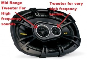 3 way 6x9 car speakers